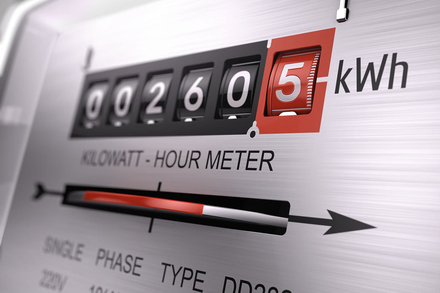 Benefit from Smart Meter technology